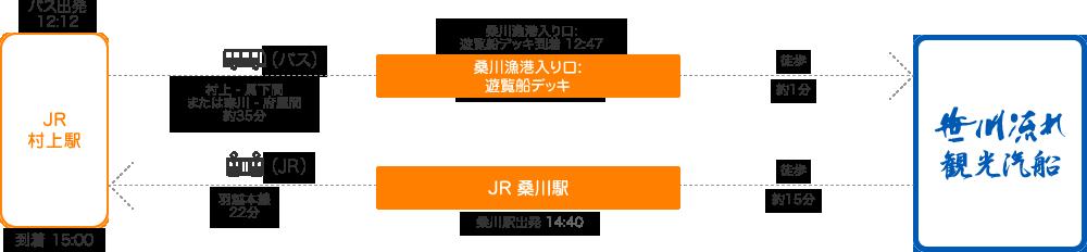 桑川漁港入口・遊覧船乗場発